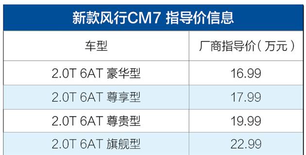 """东风风行新款CM7上市,价格16.99-22.99万元"""""""""""